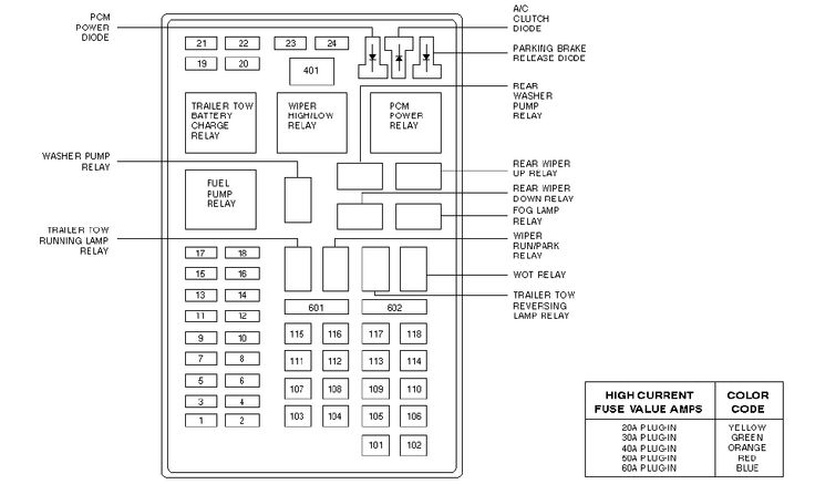 WHERE CAN I FIND A DIAGRAM FOR BOTH FUSE BOXES ON MY 2000