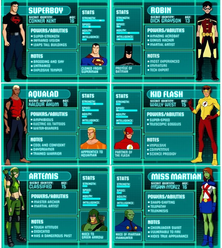 Best 25 Young Justice Characters Ideas On Pinterest