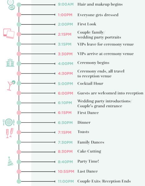 Best 25 wedding timeline template ideas on pinterest for Wedding rehearsal schedule template
