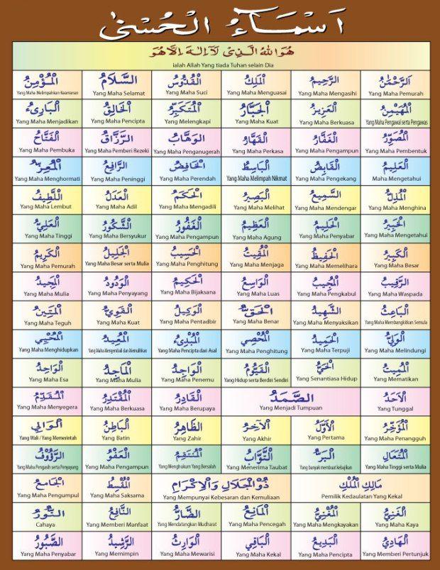 Asmaul Husna Daftar, Tulisan, dan Arti (Dengan gambar