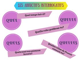 Image result for structures interrogatives français