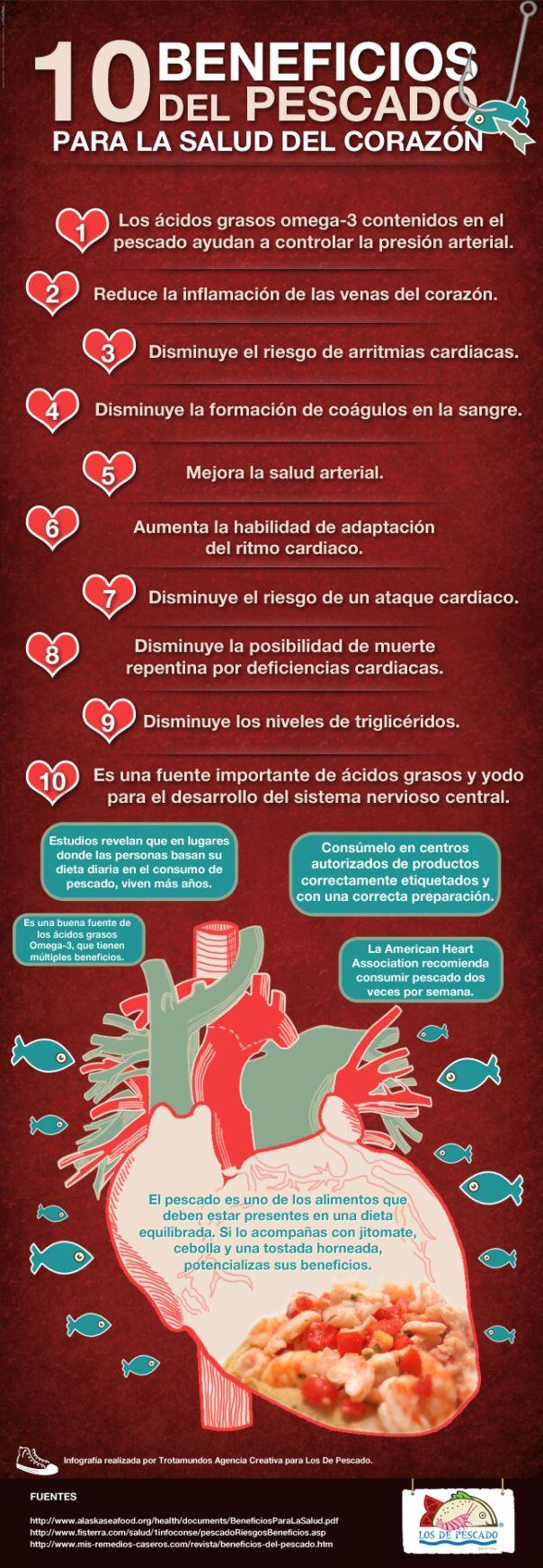 10 beneficios del #pescado para la salud del corazón