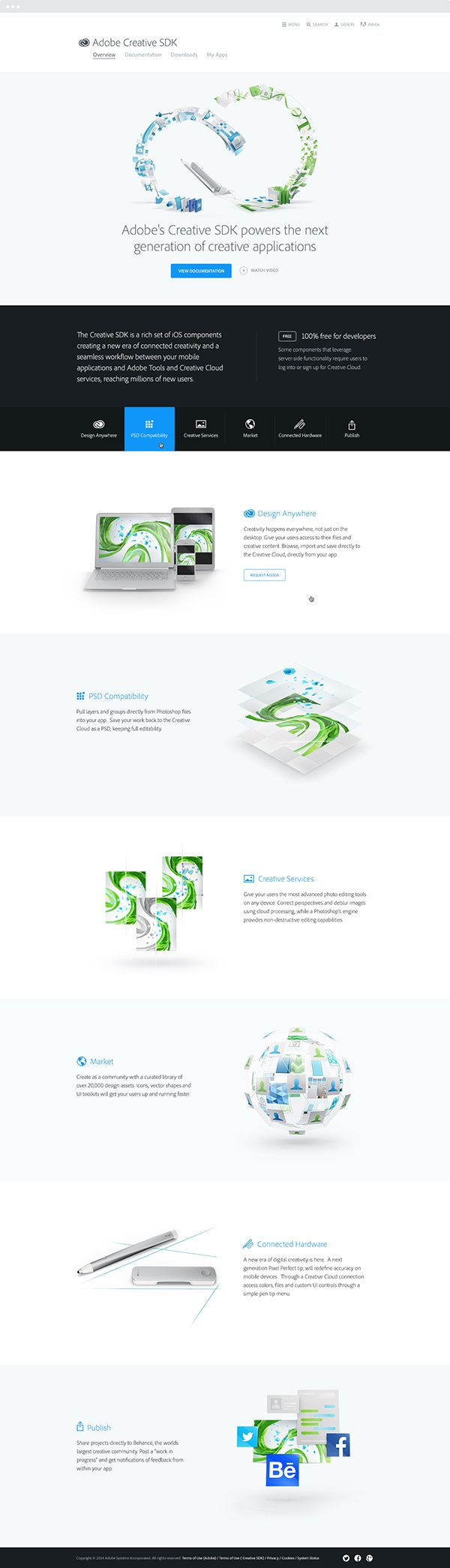 Adobe Creative SDK Website