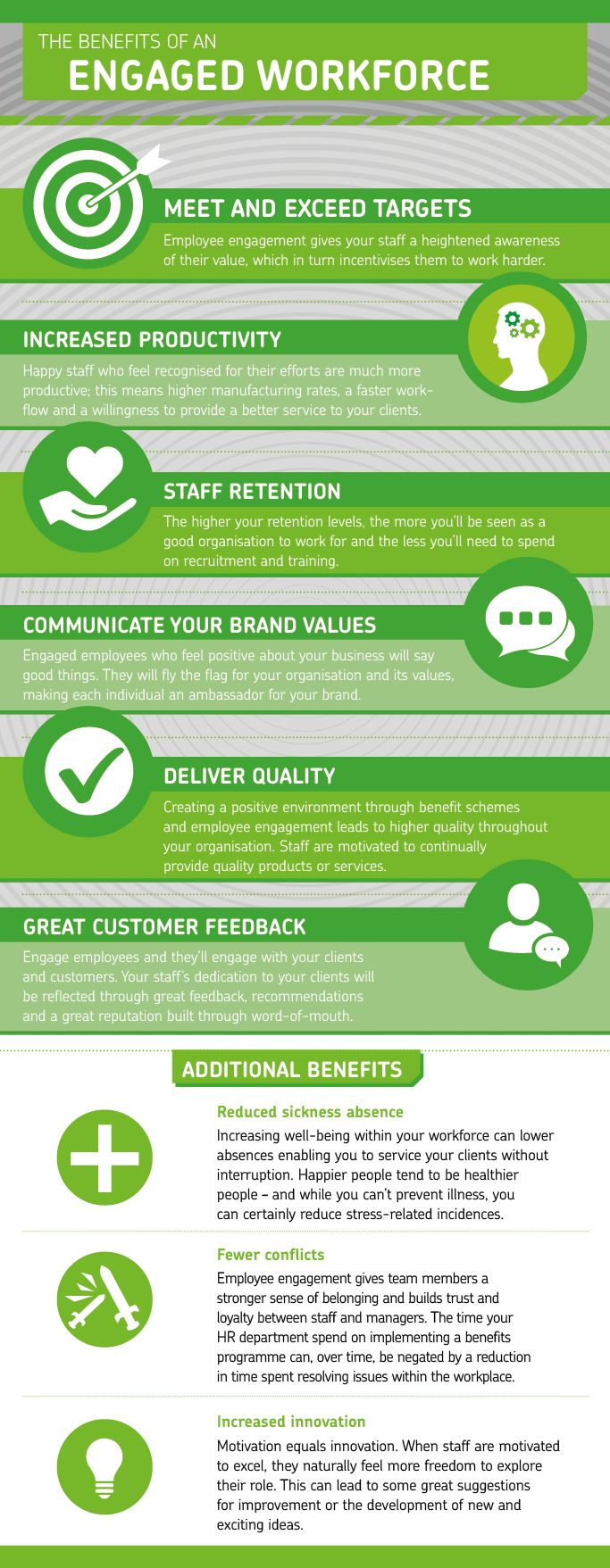 best images about employee engagement employee employee engagement through reward and recognition is vital for your business we explore a variety of solutions and the reasoning behind its value