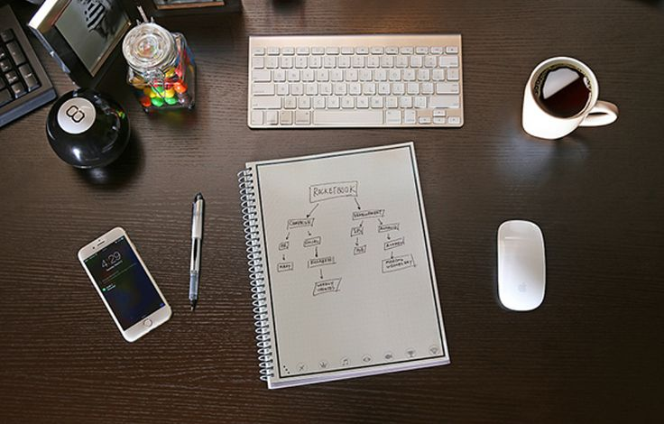 Rocketbook Is a Microwavable Notebook