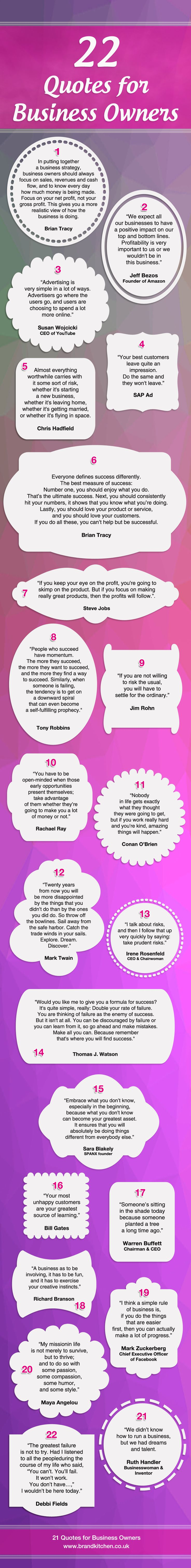 22 Quotes For Business Owners #infographic #quotes #business