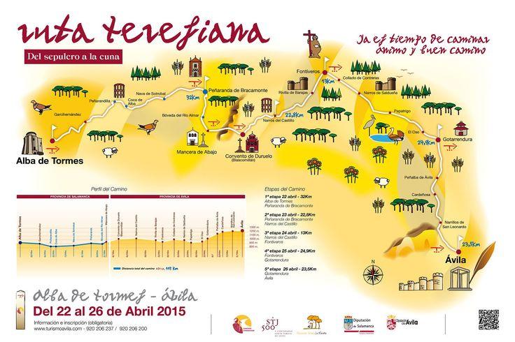 Ruta Teresiana, del sepulcro a la cuna. De Alba de Tormes a Ávila 117 km de pueblos y caminos.