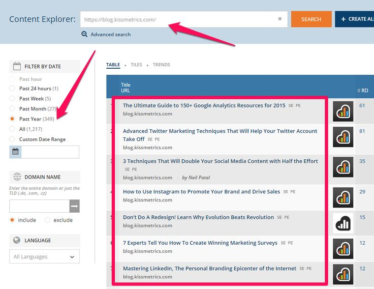 How to Build Keyword Rich Links With Guest Articles When All the Odds Are Against You