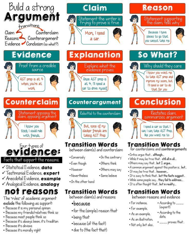 phrases for argumentative essays