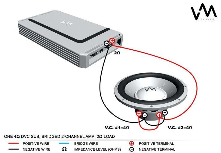 10  Car Audio Subwoofer Wiring Diagram
