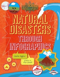 Nonfiction and Fiction Books and Digital Content for Children Grades K-12