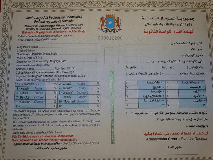 Birth Certificate Definition Perfect somalia Birth