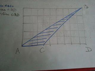 aire d'un triangle: partir du concret pour aller jusqu'à la formule Méthode de singapour math