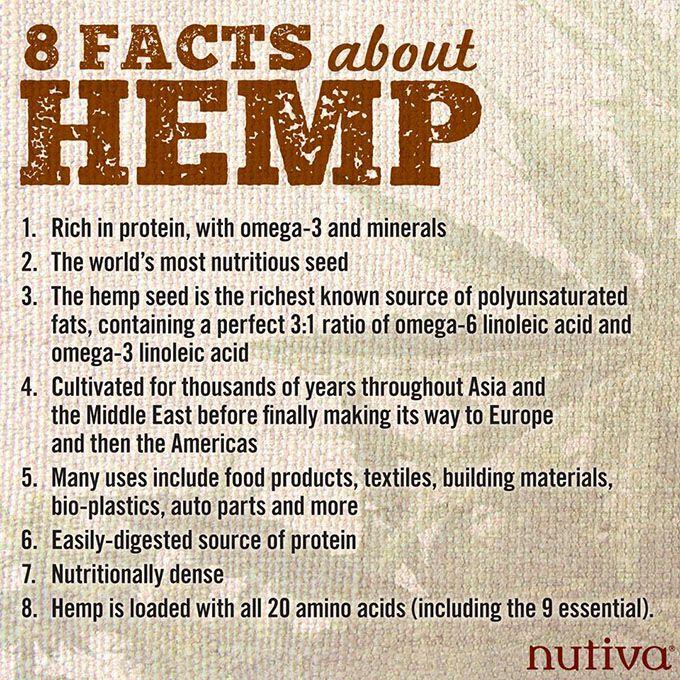 8 Facts about #Hemp nutiva.com                                                                                                                                                                                 More