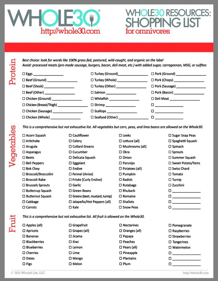 Best 25+ Whole30 shopping list ideas on Pinterest Whole30 food - shopping lists
