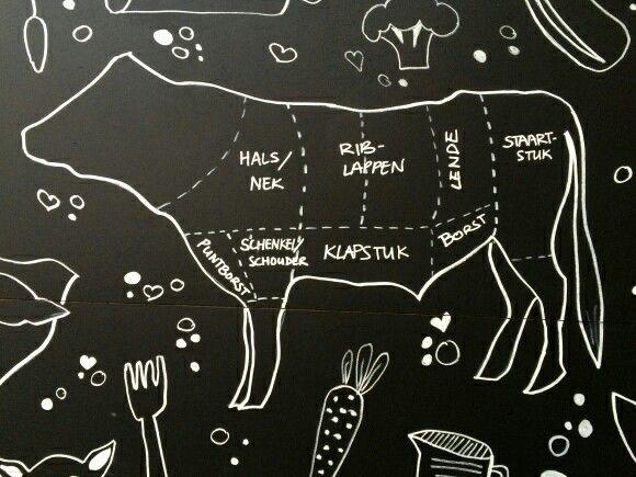 Krijtbord Keuken Ikea : 1000+ images about Home on Pinterest Ikea Stool, Met and Kleding
