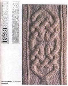 аранское вязание кельтский орнамент 1