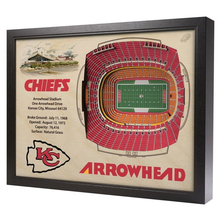 NFL Kansas City Chiefs StadiumViews Wall Art - Arrowhead Stadium