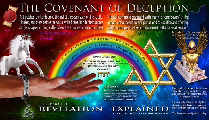 Bible study on deception