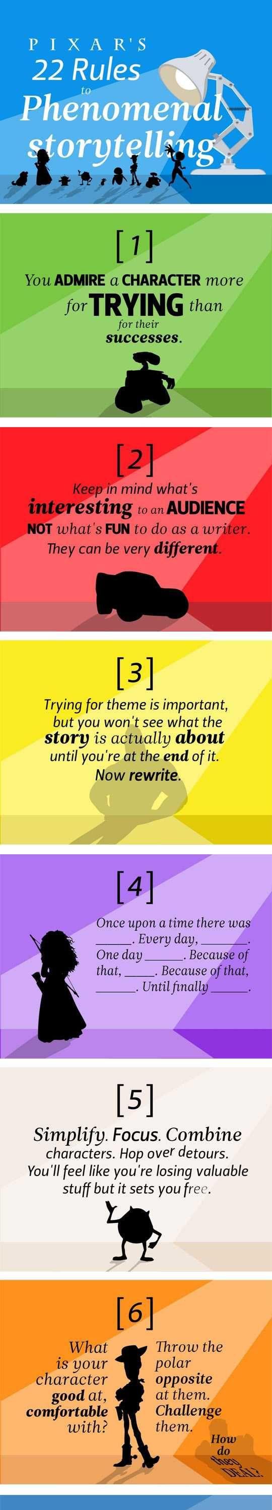 story writing tips – Imgur