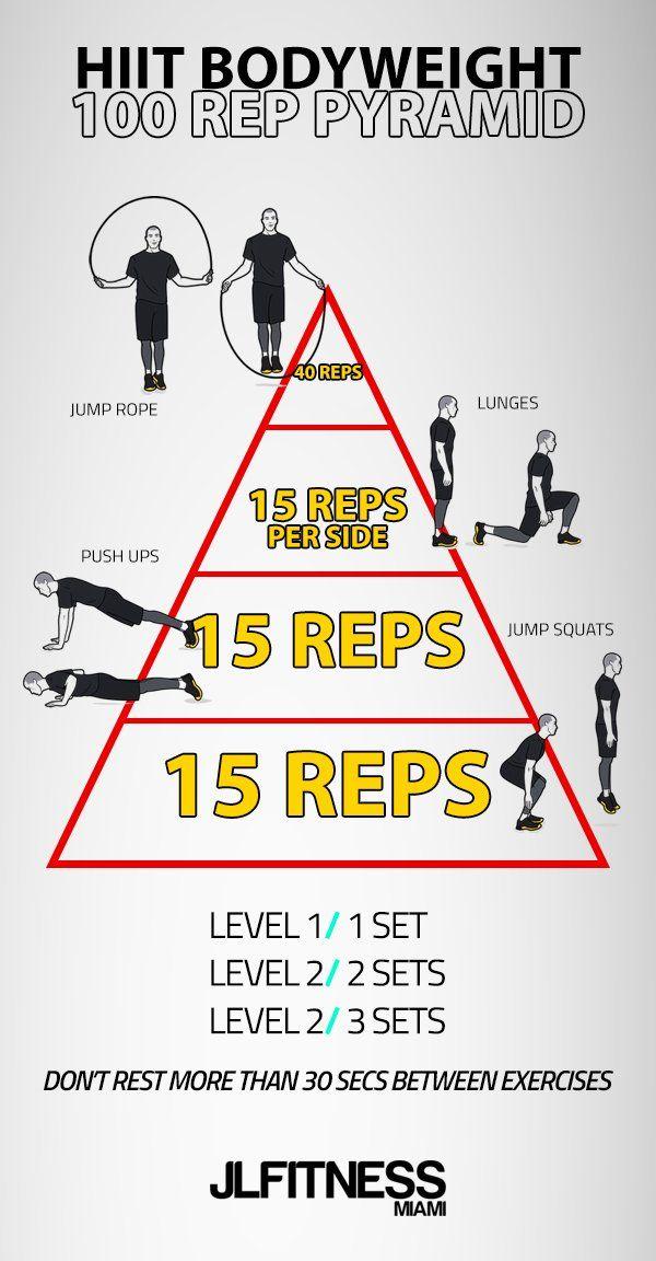 Bodyweight Hiit 100 Rep Pyramid Jlfitnessmiami Bodyweight Workout Body Weight Pyramid Workout