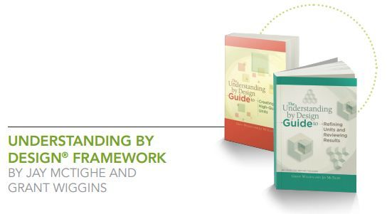 """understanding by design framework plan Understanding """"understanding"""" & the ubd framework to be successful at developing units using understanding by design, there are a few things people should """"understand"""" before they engage with the ubd templates."""