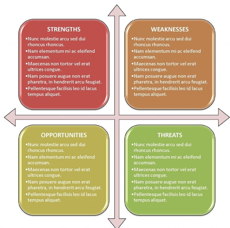 swot analysis vitamin water The report for global flavored water market of market research future comprises of extensive primary research along with the detailed analysis of qualitative as well as quantitative aspects by various industry experts, key opinion leaders to gain the deeper insight of the market and industry performance.