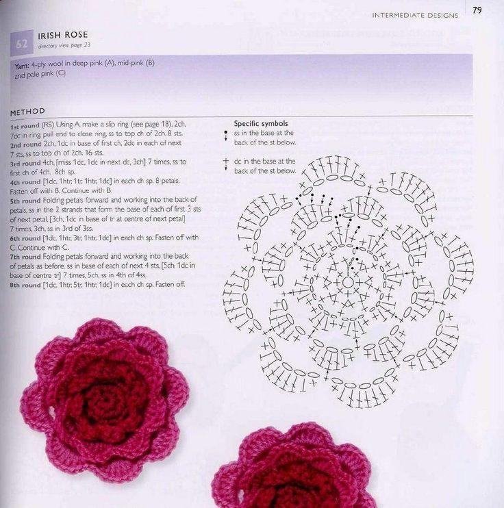 41 best crochet images on Pinterest | Patrones de ganchillo, Flores ...