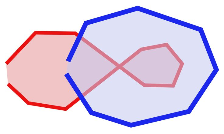 JavaFX. Raw polygons to used for set operations (union, sum difference). Ch7_7.