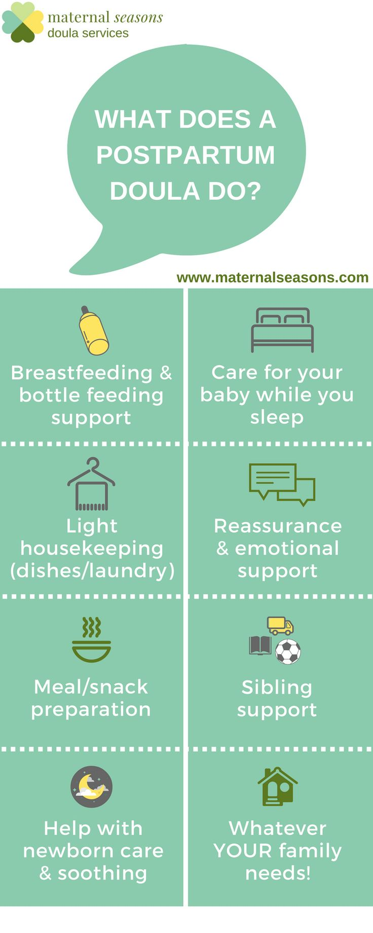 Great summary of what a Postpartum Doula does!