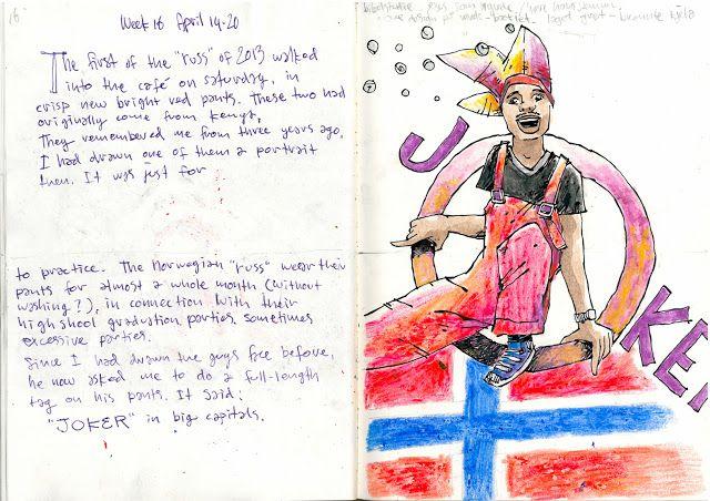 Drawing Diary: Week 16 2013 nr2