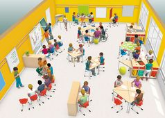 Concept | flexible learning environ- ments | kvartet