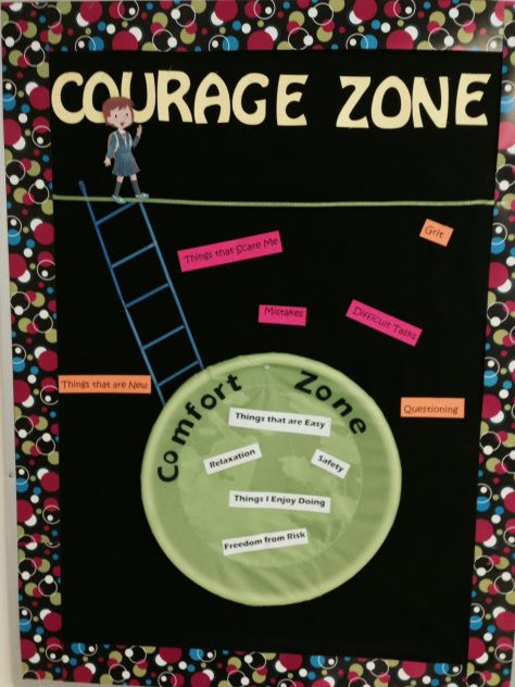 Courage Zone - Engage Their Minds