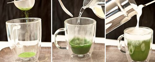 Matcha Latte Set for Green Tea Lattes with Bodum Milk Frother and Gotcha Matcha Cafe Grade