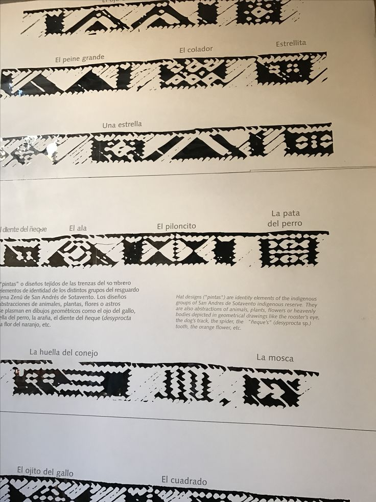 "The iconography of the Zenu , these motifs are used on the ""sombrero vueltiao"", made from reed and representing a variety of meaningful cultural symbols"