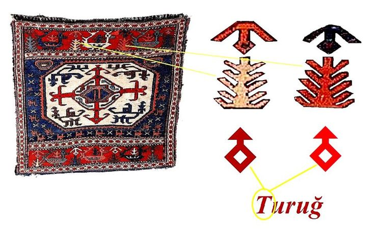 Turuğ or Bayterək is the tree of life in turkic mythology . The symbol of this tree is the letter of T in old turkic alphabet .