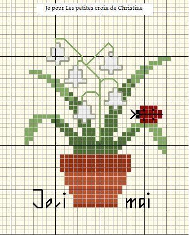 Cross stitch ladybug with potted plant