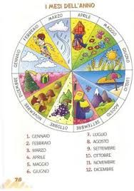 Image result for learning seasons in Italian
