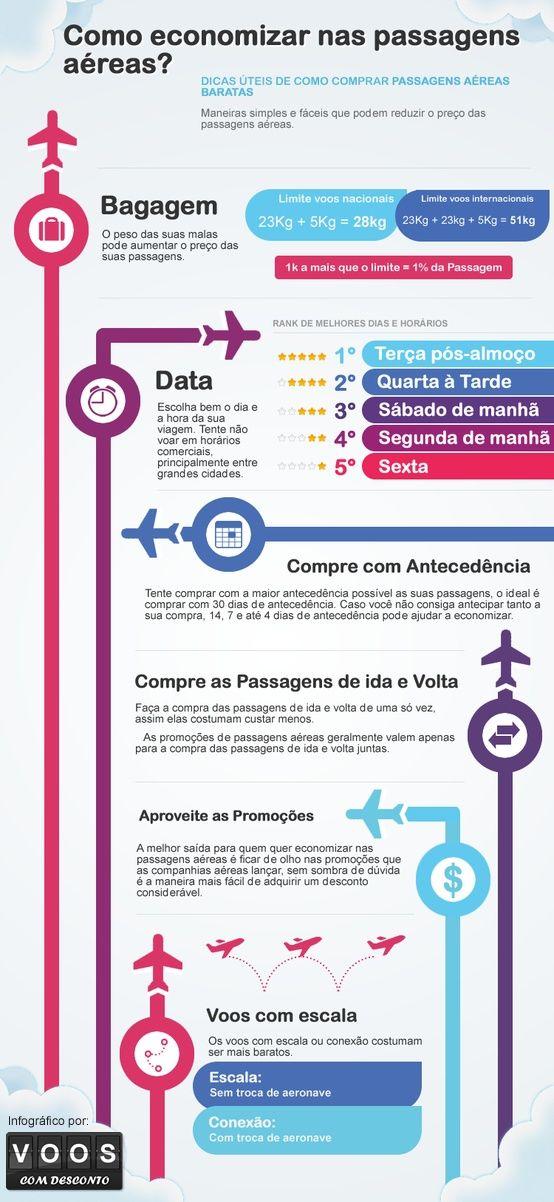 Voos com Desconto: Como economizar nas passagens aéreas?! http://vooscomdesconto.com.br/infografico-passagens-aereas-baratas/