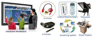 Audience response system-Turning Technologies: Smart Education- Digital learning solution
