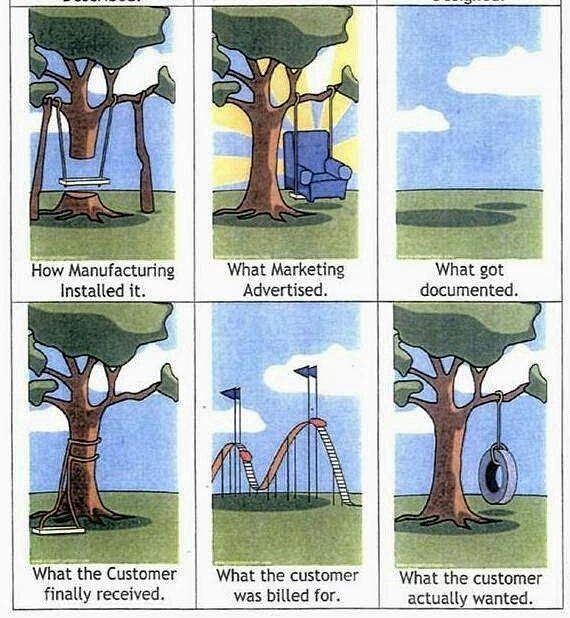 If you want to create happier more productive teams and more devoted customers you have to start by changing leadership. You have to remove the threat of yelling. That allows the entire team the cross-functional team if you must use a buzzword to give their free and open feedback and create an environment where you arent afraid to bring in customers to be part of the process. You drive development not by a factor but by a collaboration.