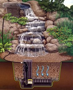 waterfall designs   ... pondless waterfall, my safety concerns are significantly reduced