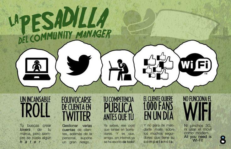 Las pesadillas del Community Manager #infografia #communitymanagerhumor