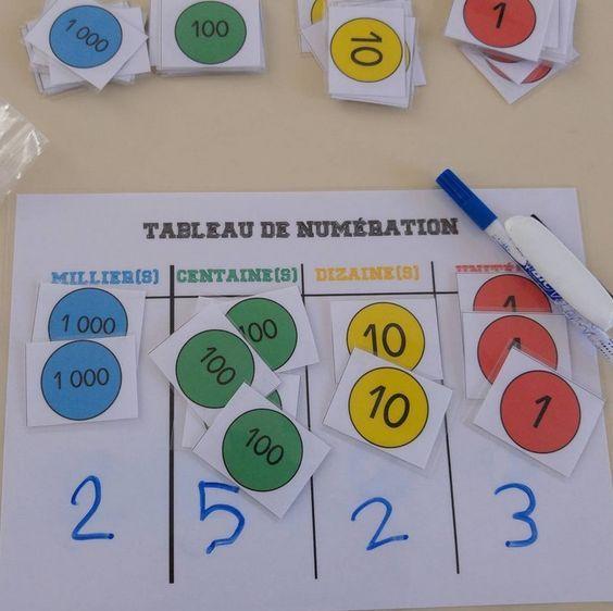 Travailler la numération décimale de position avec les disques-nombres et le tableau de numération inspirés de la méthode de Singapour ! :)