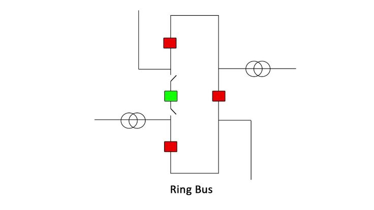 Ring Bus Substation Con Uration Explained Electrical Substations. Ring Bus Substation Con Uration Explained Electrical Substations And Transmission Pinterest Electric Power. Wiring. Magic Switch Wiring Diagram Delta Switchboard At Scoala.co