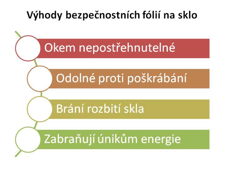 Folie na okna Plzeň a Praha. Bezpečnostní o ochranné folie na okna