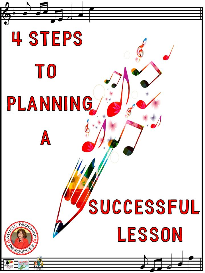 Four important steps to plan successful lessons! To create a successful lesson there are four basic questions you need to answer.