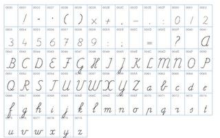 lettertype pennenstreken in word op je computer