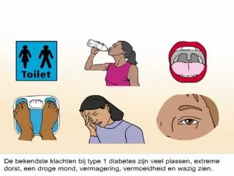 Extra: Diabetes - Wat zijn de symptomen en hoe is het te behandelen? - YouTube