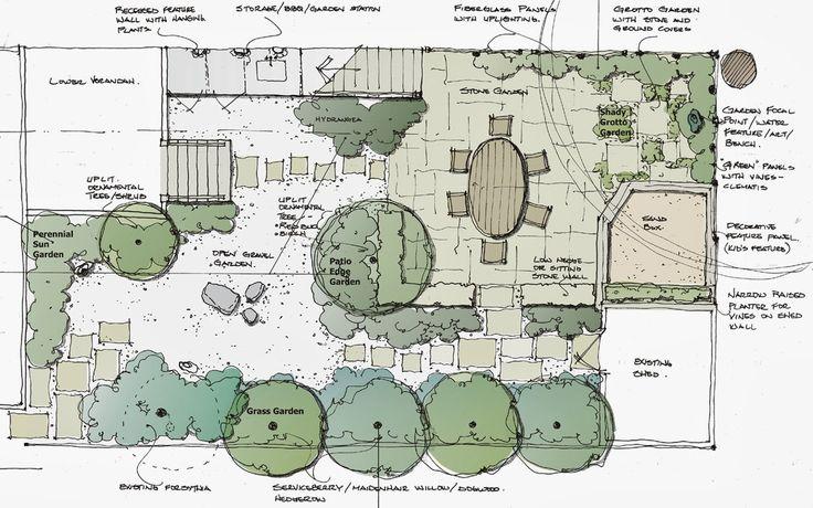 Planlægning af have hvor der skal lægges fliser forbandt.